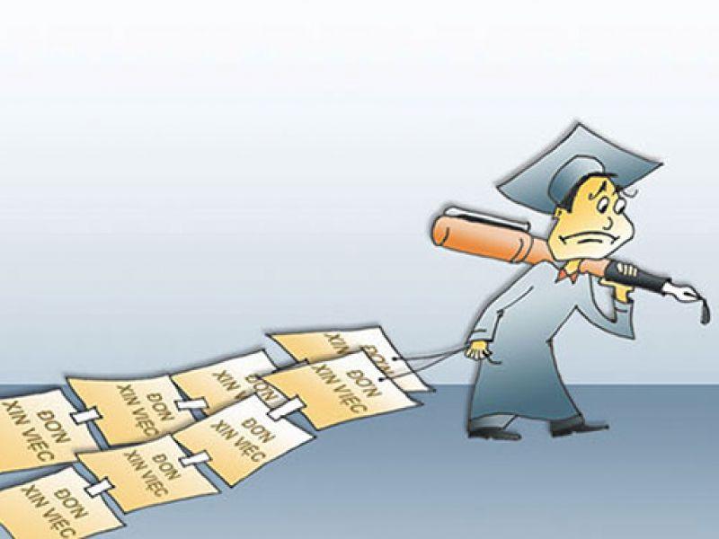 Sau tốt nghiệp hướng đi nào cho sinh viên đại học