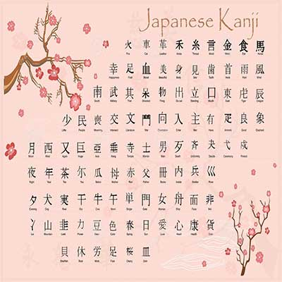Bảng chữ cái Kanji